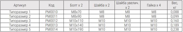 УК-ПУ метизы.jpg