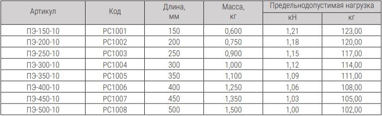 ПЭ таблица.jpg