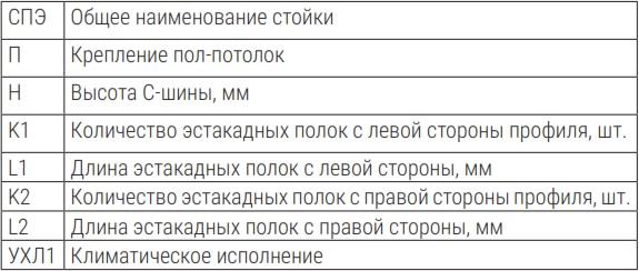 СПЭ-П таблица.jpg